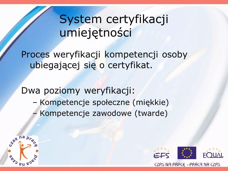 System certyfikacji umiejętności Proces weryfikacji kompetencji osoby ubiegającej się o certyfikat. Dwa poziomy weryfikacji: –Kompetencje społeczne (m
