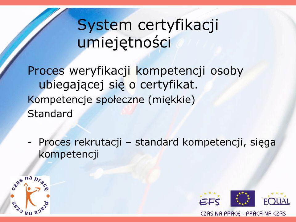 System certyfikacji umiejętności Proces weryfikacji kompetencji osoby ubiegającej się o certyfikat. Kompetencje społeczne (miękkie) Standard -Proces r