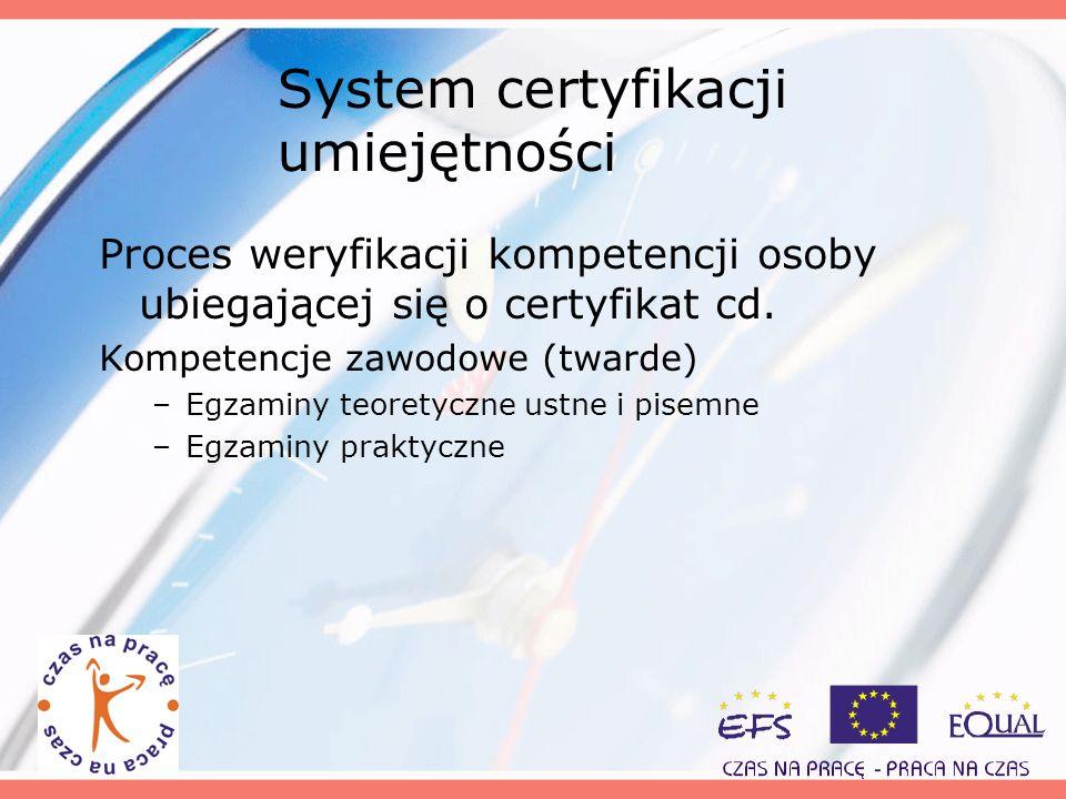 System certyfikacji umiejętności Proces weryfikacji kompetencji osoby ubiegającej się o certyfikat cd. Kompetencje zawodowe (twarde) –Egzaminy teorety