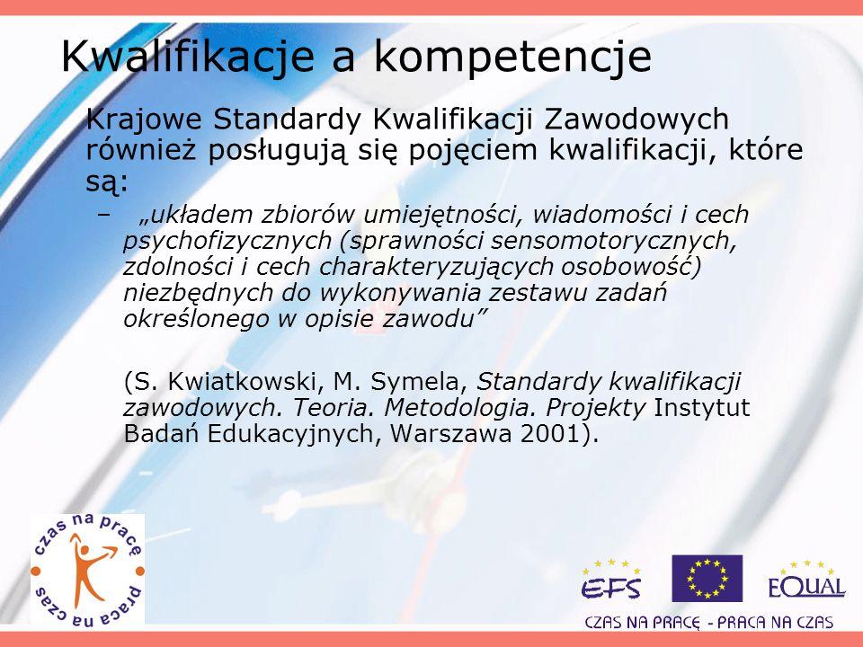 Kwalifikacje a kompetencje Krajowe Standardy Kwalifikacji Zawodowych również posługują się pojęciem kwalifikacji, które są: –układem zbiorów umiejętno