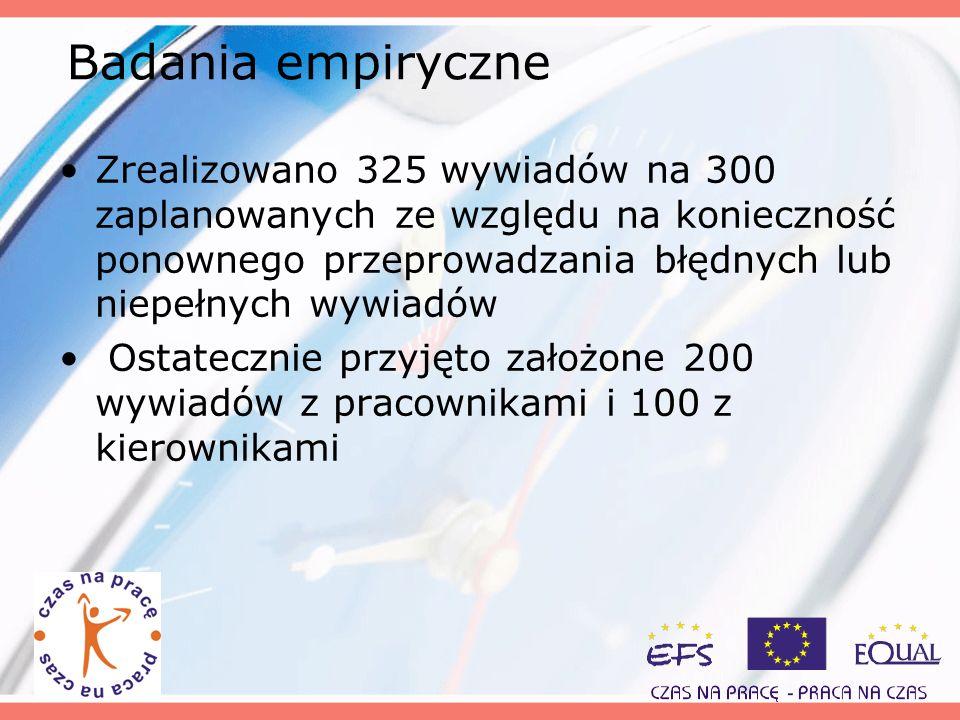 Badania empiryczne Zrealizowano 325 wywiadów na 300 zaplanowanych ze względu na konieczność ponownego przeprowadzania błędnych lub niepełnych wywiadów