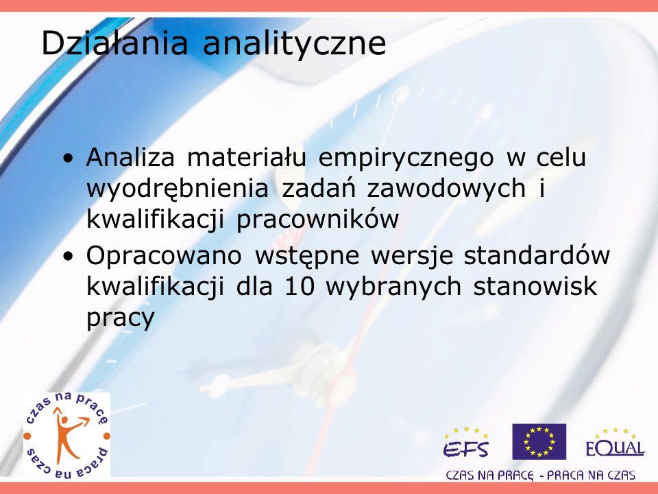 Działania analityczne Analiza materiału empirycznego w celu wyodrębnienia zadań zawodowych i kwalifikacji pracowników Opracowano wstępne wersje standa