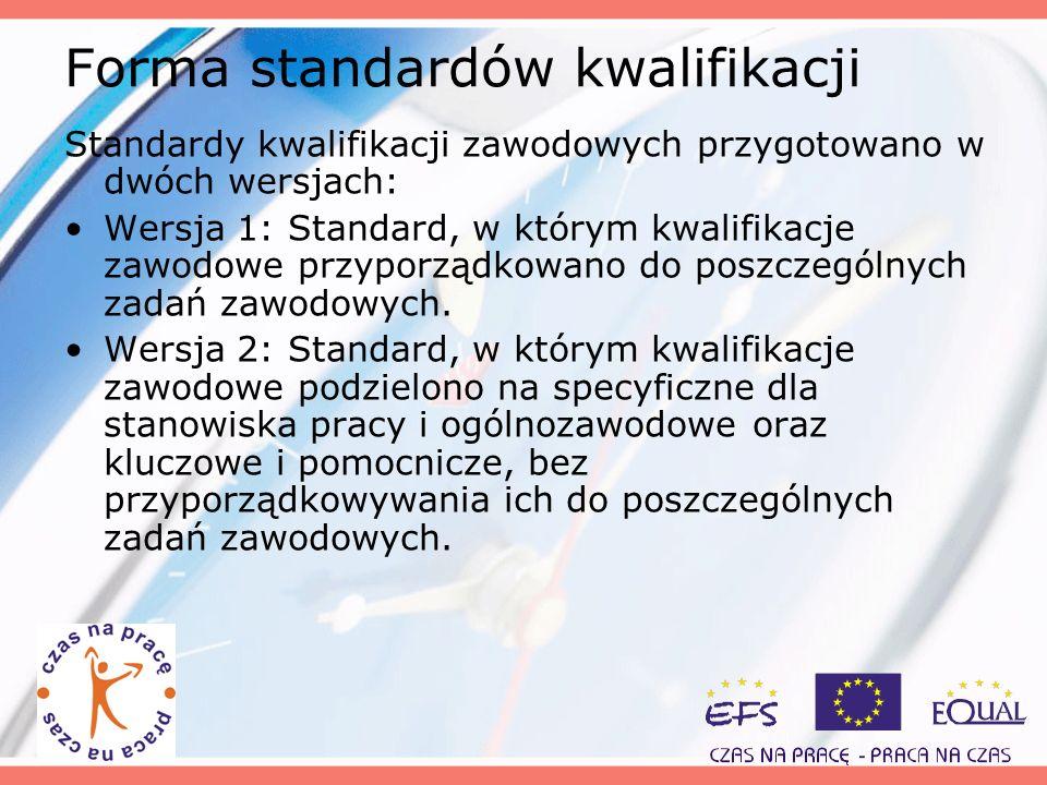 Forma standardów kwalifikacji Standardy kwalifikacji zawodowych przygotowano w dwóch wersjach: Wersja 1: Standard, w którym kwalifikacje zawodowe przy