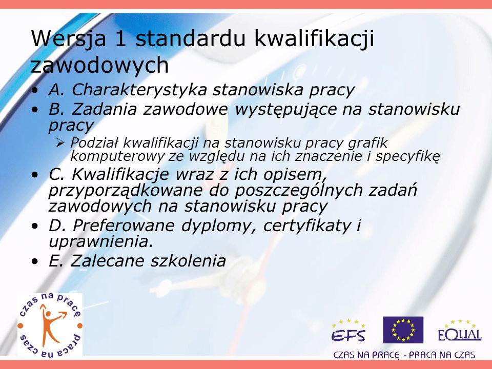 Wersja 1 standardu kwalifikacji zawodowych A. Charakterystyka stanowiska pracy B. Zadania zawodowe występujące na stanowisku pracy Podział kwalifikacj