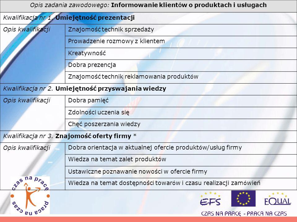 Opis zadania zawodowego: Informowanie klient ó w o produktach i usługach Kwalifikacja nr 1. Umiejętność prezentacji Opis kwalifikacjiZnajomość technik