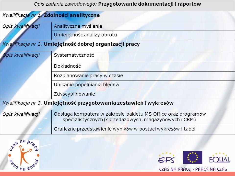 Opis zadania zawodowego: Przygotowanie dokumentacji i raport ó w Kwalifikacja nr 1. Zdolności analityczne Opis kwalifikacjiAnalityczne myślenie Umieję