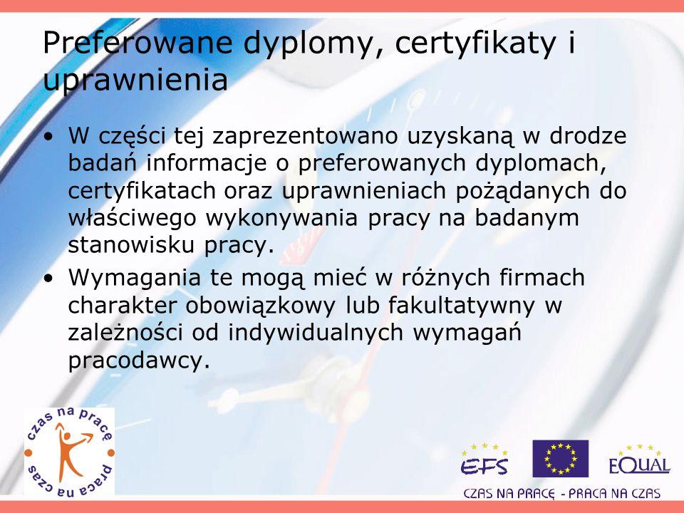 Preferowane dyplomy, certyfikaty i uprawnienia W części tej zaprezentowano uzyskaną w drodze badań informacje o preferowanych dyplomach, certyfikatach