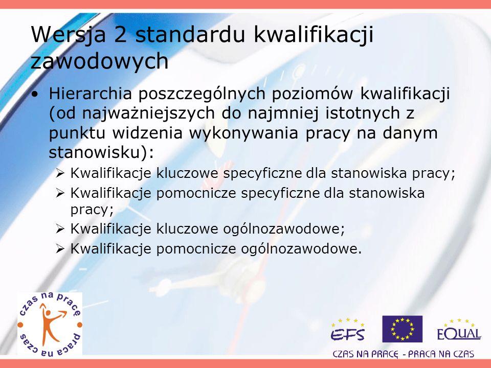 Wersja 2 standardu kwalifikacji zawodowych Hierarchia poszczególnych poziomów kwalifikacji (od najważniejszych do najmniej istotnych z punktu widzenia