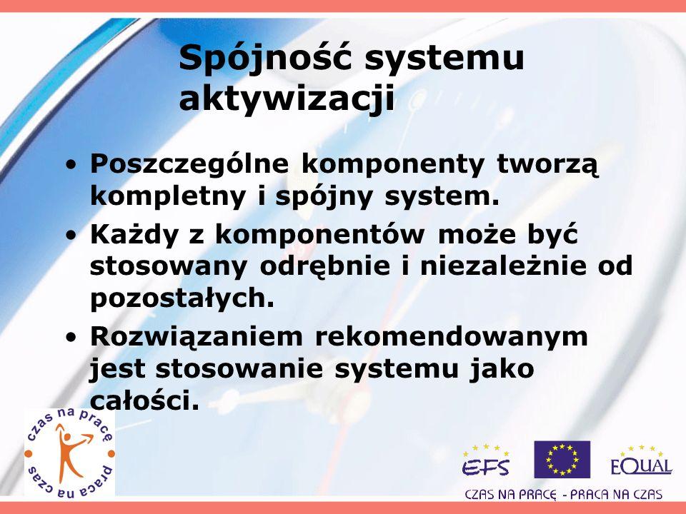 Spójność systemu aktywizacji Poszczególne komponenty tworzą kompletny i spójny system. Każdy z komponentów może być stosowany odrębnie i niezależnie o