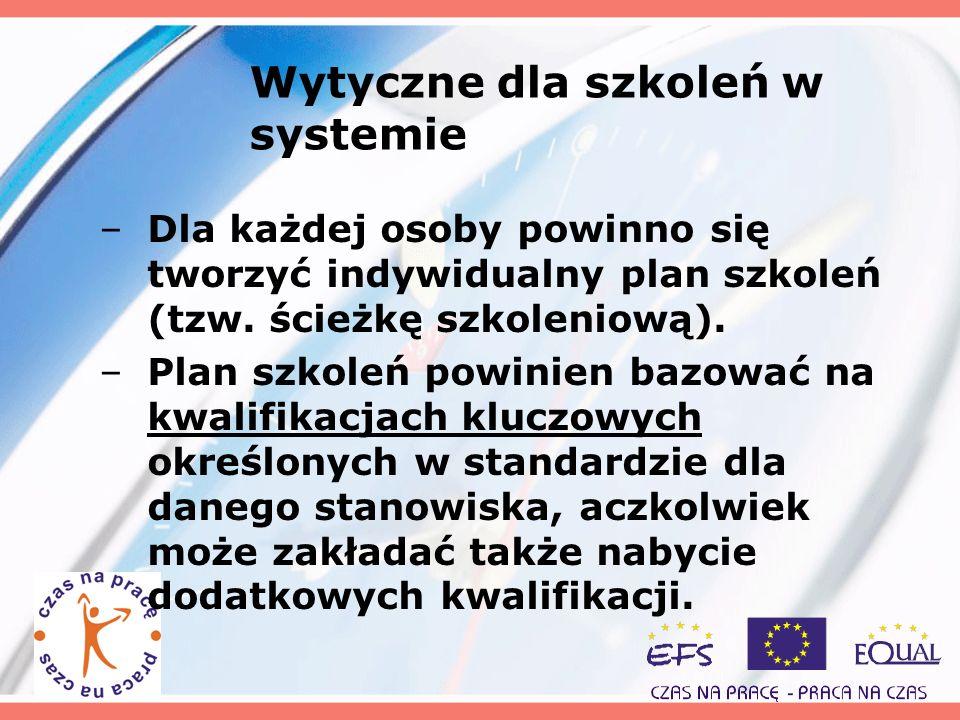 Wytyczne dla szkoleń w systemie –Dla każdej osoby powinno się tworzyć indywidualny plan szkoleń (tzw. ścieżkę szkoleniową). –Plan szkoleń powinien baz
