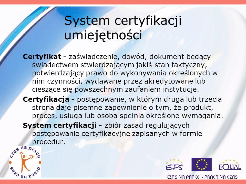 System certyfikacji umiejętności Certyfikat - zaświadczenie, dowód, dokument będący świadectwem stwierdzającym jakiś stan faktyczny, potwierdzający pr
