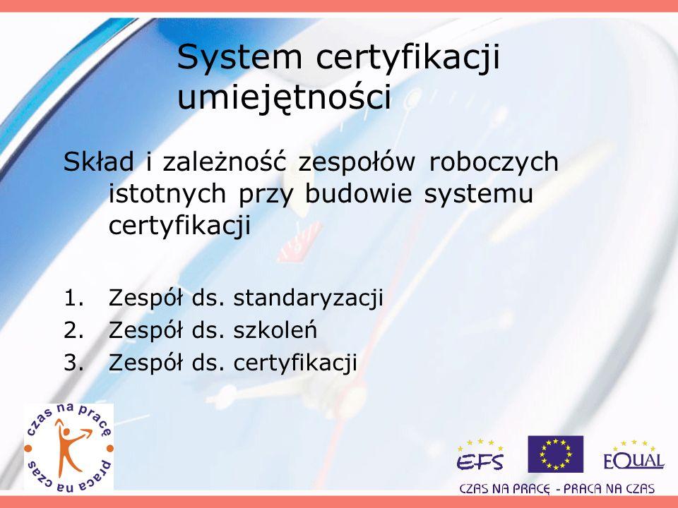 System certyfikacji umiejętności Skład i zależność zespołów roboczych istotnych przy budowie systemu certyfikacji 1.Zespół ds. standaryzacji 2.Zespół