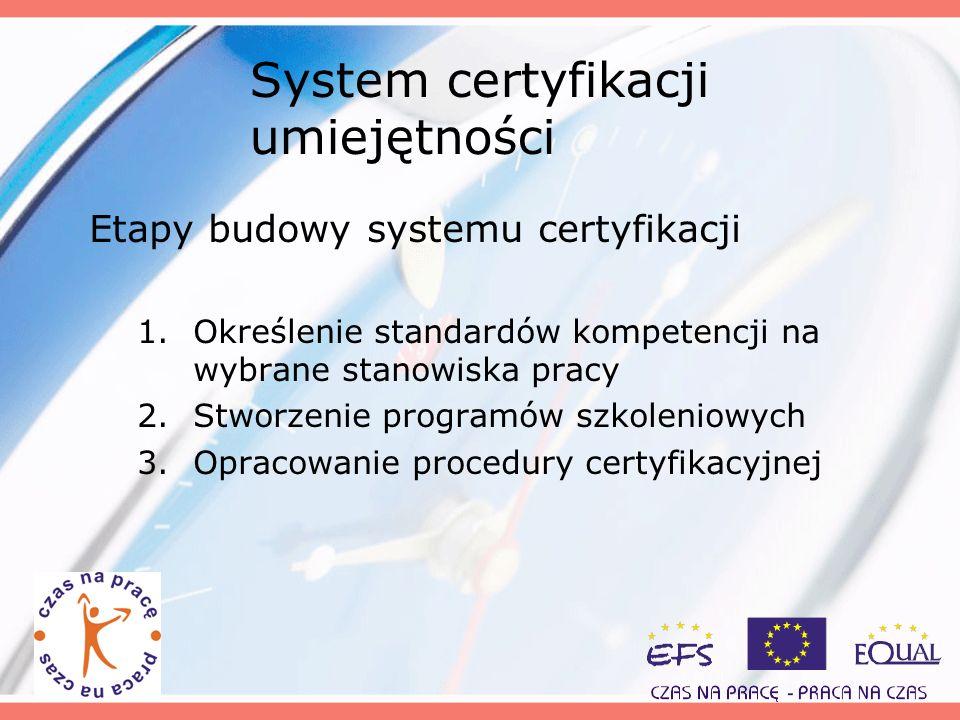 System certyfikacji umiejętności Etapy budowy systemu certyfikacji 1.Określenie standardów kompetencji na wybrane stanowiska pracy 2.Stworzenie progra