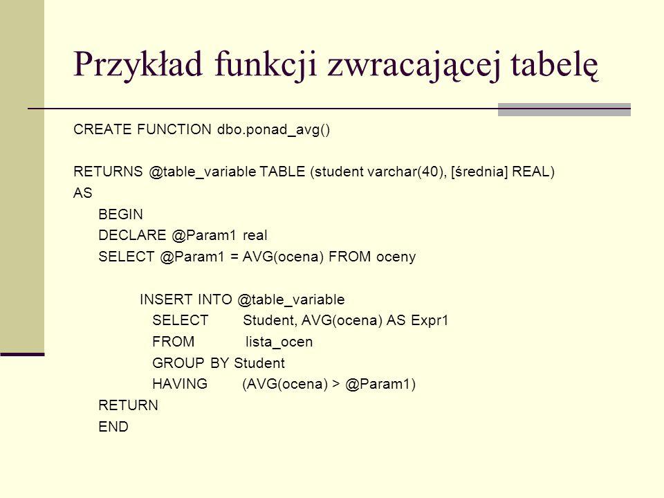 Przykład funkcji zwracającej tabelę CREATE FUNCTION dbo.ponad_avg() RETURNS @table_variable TABLE (student varchar(40), [średnia] REAL) AS BEGIN DECLA