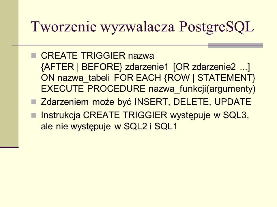 Tworzenie wyzwalacza PostgreSQL CREATE TRIGGIER nazwa {AFTER | BEFORE} zdarzenie1 [OR zdarzenie2...] ON nazwa_tabeli FOR EACH {ROW | STATEMENT} EXECUT