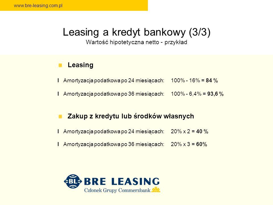 www.bre-leasing.com.pl Leasing a kredyt bankowy (3/3) Wartość hipotetyczna netto - przykład Leasing I Amortyzacja podatkowa po 24 miesiącach: 100% - 1