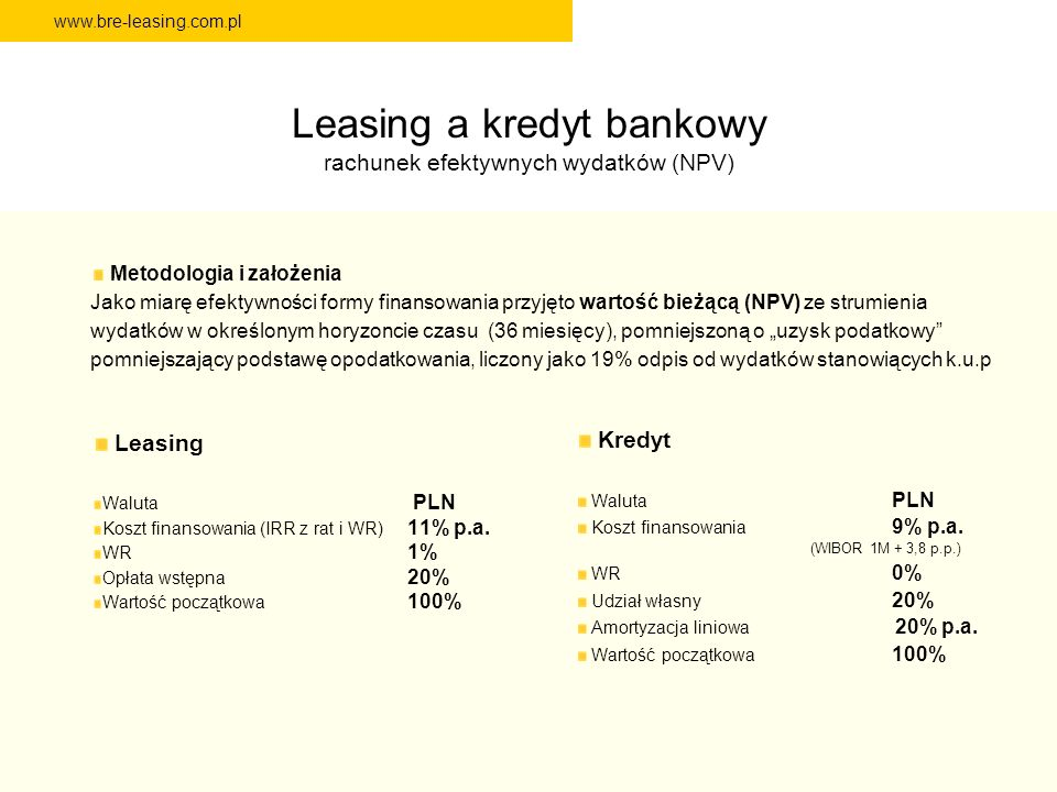 www.bre-leasing.com.pl Leasing a kredyt bankowy rachunek efektywnych wydatków (NPV) Leasing Waluta PLN Koszt finansowania (IRR z rat i WR) 11% p.a. WR