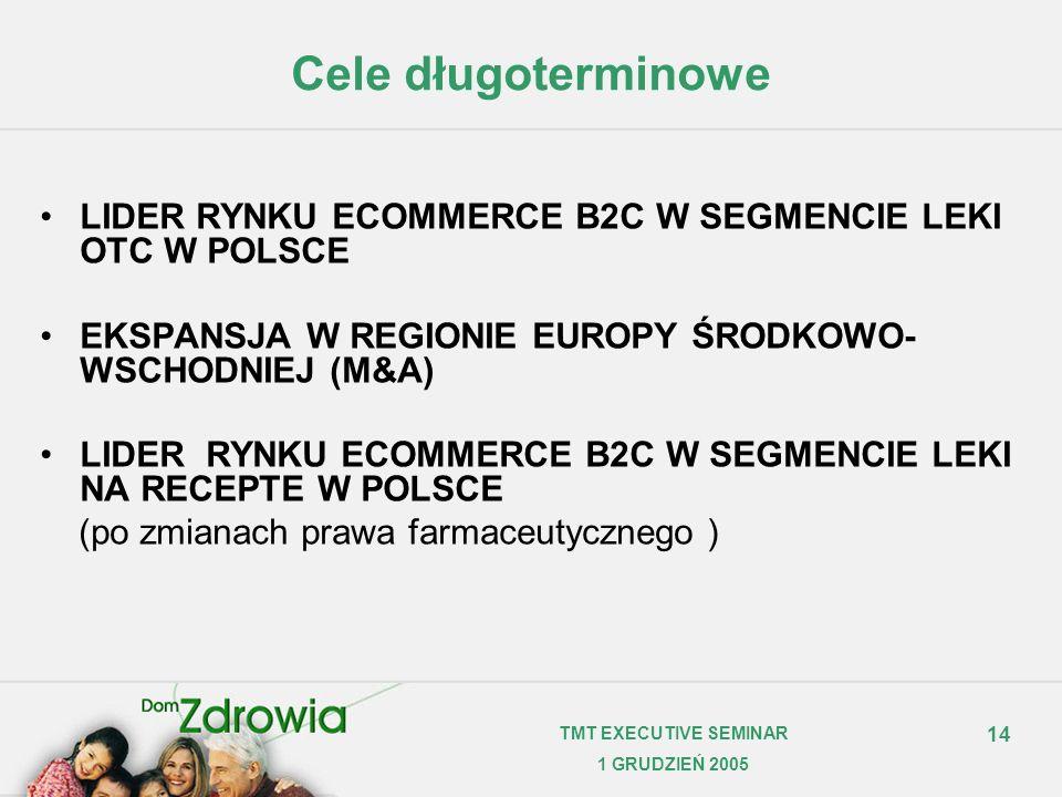 14 TMT EXECUTIVE SEMINAR 1 GRUDZIEŃ 2005 Cele długoterminowe LIDER RYNKU ECOMMERCE B2C W SEGMENCIE LEKI OTC W POLSCE EKSPANSJA W REGIONIE EUROPY ŚRODK