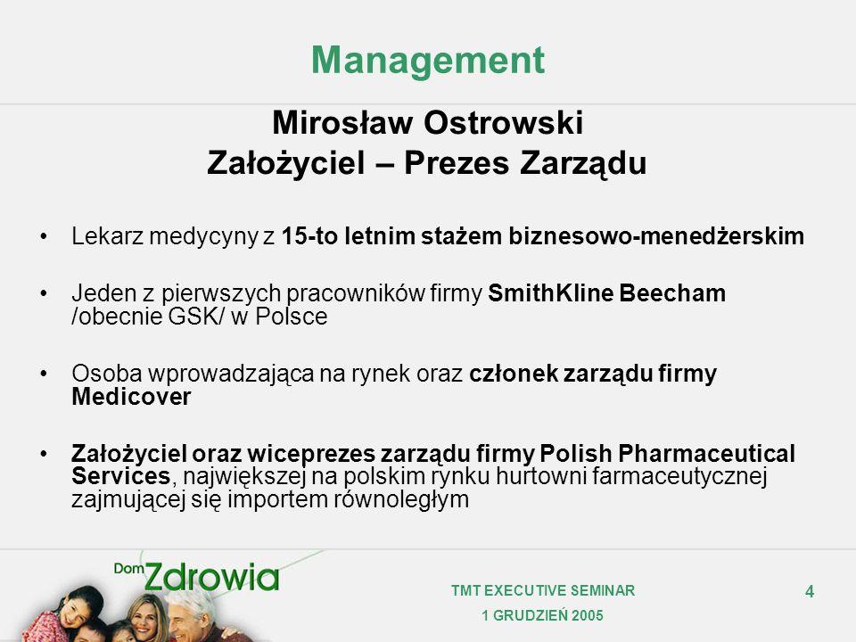 4 TMT EXECUTIVE SEMINAR 1 GRUDZIEŃ 2005 Mirosław Ostrowski Założyciel – Prezes Zarządu Lekarz medycyny z 15-to letnim stażem biznesowo-menedżerskim Je
