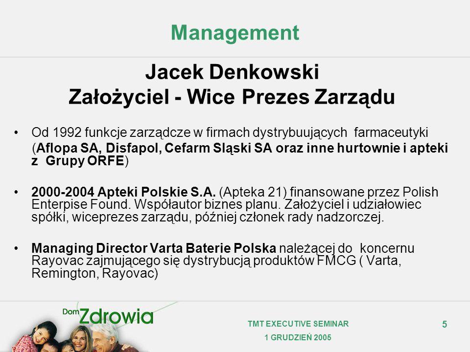 5 TMT EXECUTIVE SEMINAR 1 GRUDZIEŃ 2005 Jacek Denkowski Założyciel - Wice Prezes Zarządu Od 1992 funkcje zarządcze w firmach dystrybuujących farmaceut