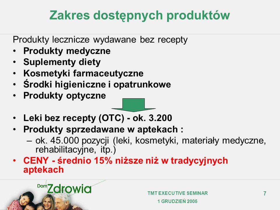 7 TMT EXECUTIVE SEMINAR 1 GRUDZIEŃ 2005 Zakres dostępnych produktów Produkty lecznicze wydawane bez recepty Produkty medyczne Suplementy diety Kosmety