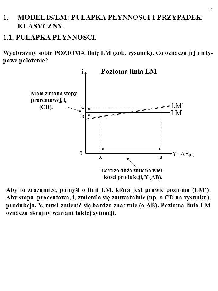 2 Aby to zrozumieć, pomyśl o linii LM, która jest prawie pozioma (LM).