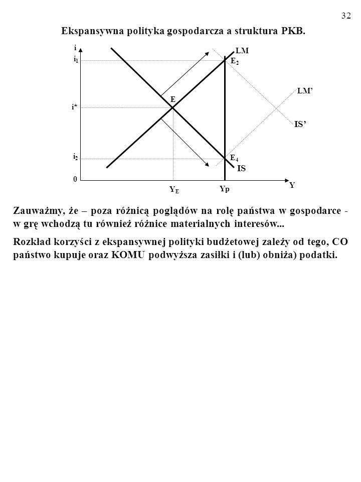 31 Ekspansywna polityka gospodarcza a struktura PKB. Na przykład, prowadząc politykę fiskalną można zmniejszyć lub zwięk- szyć udział państwa w tworze