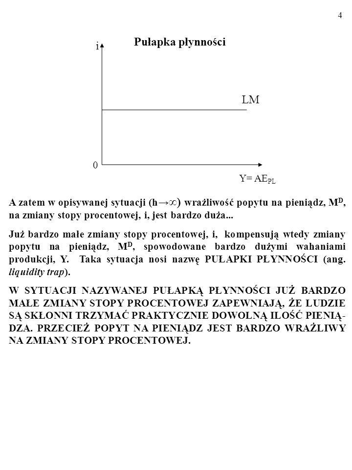 4 A zatem w opisywanej sytuacji (h) wrażliwość popytu na pieniądz, M D, na zmiany stopy procentowej, i, jest bardzo duża...