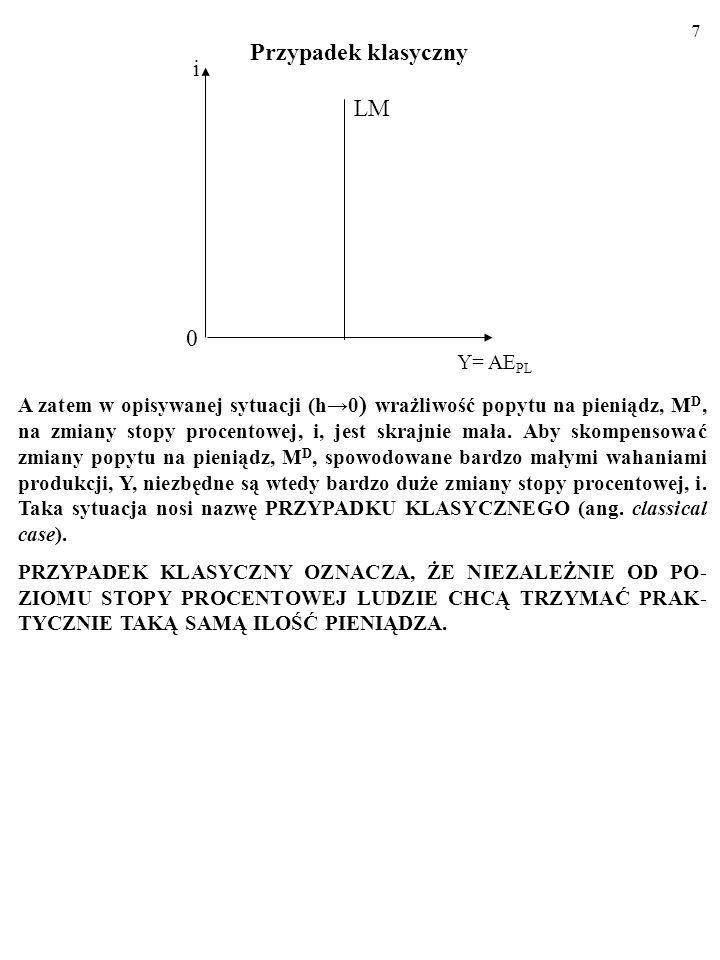 7 i 0 LM Y= AE PL Przypadek klasyczny A zatem w opisywanej sytuacji (h0 ) wrażliwość popytu na pieniądz, M D, na zmiany stopy procentowej, i, jest skrajnie mała.