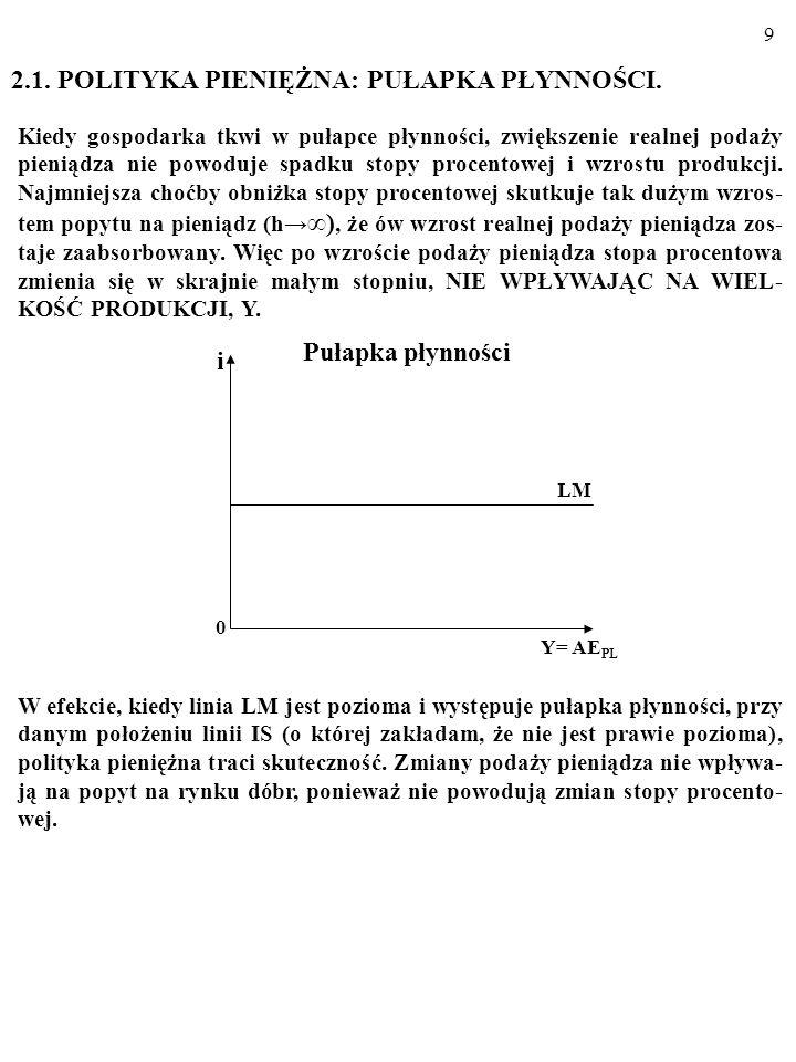 19 W przypadku klasycznym polityka fiskalna traci skuteczność.
