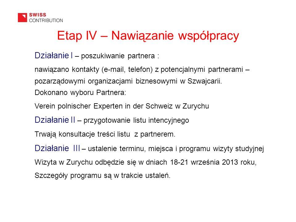 Etap IV – Nawiązanie współpracy Działanie I – poszukiwanie partnera : nawiązano kontakty (e-mail, telefon) z potencjalnymi partnerami – pozarządowymi