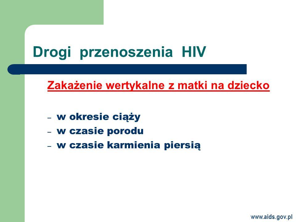 www.aids.gov.pl Drogi przenoszenia HIV Zakażenie wertykalne z matki na dziecko – w okresie ciąży – w czasie porodu – w czasie karmienia piersią
