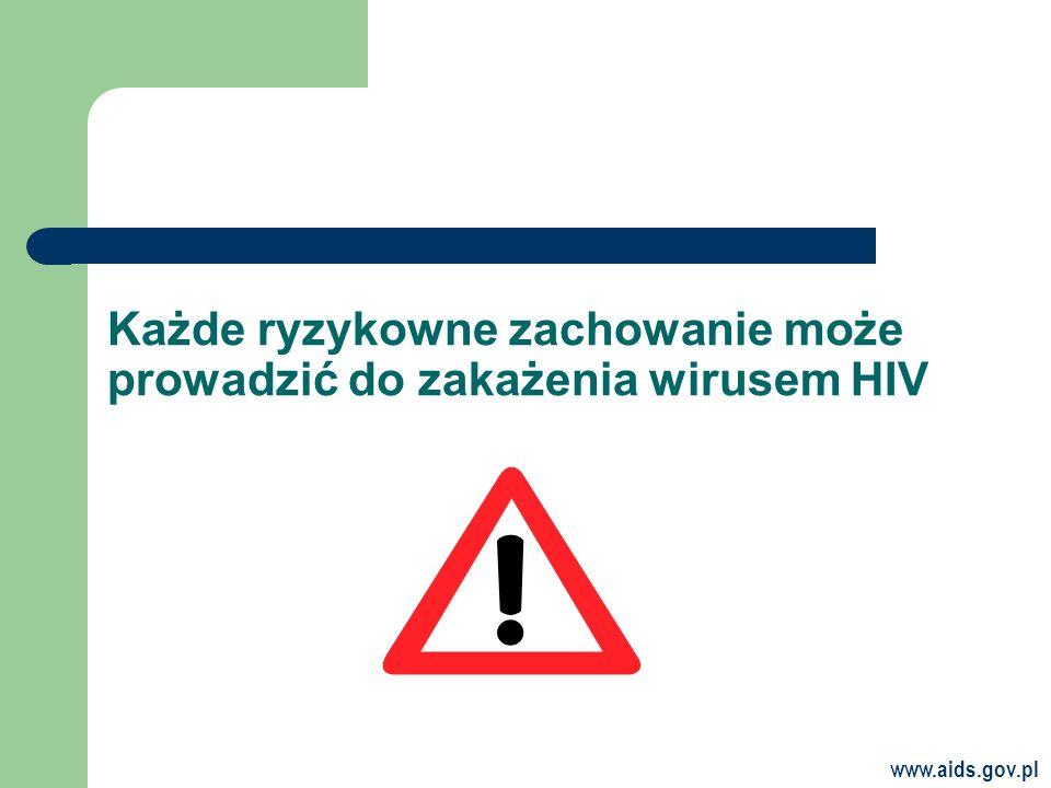 www.aids.gov.pl Każde ryzykowne zachowanie może prowadzić do zakażenia wirusem HIV