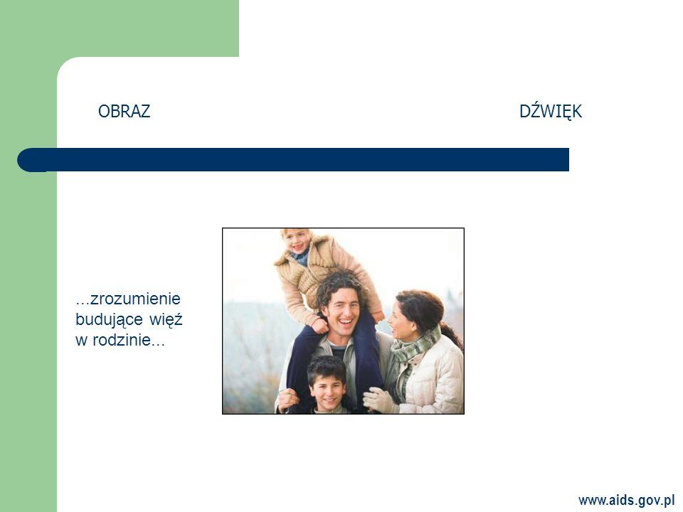 www.aids.gov.pl OBRAZDŹWIĘK...zrozumienie budujące więź w rodzinie...