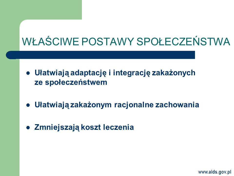 www.aids.gov.pl WŁAŚCIWE POSTAWY SPOŁECZEŃSTWA Ułatwiają adaptację i integrację zakażonych ze społeczeństwem Ułatwiają zakażonym racjonalne zachowania Zmniejszają koszt leczenia