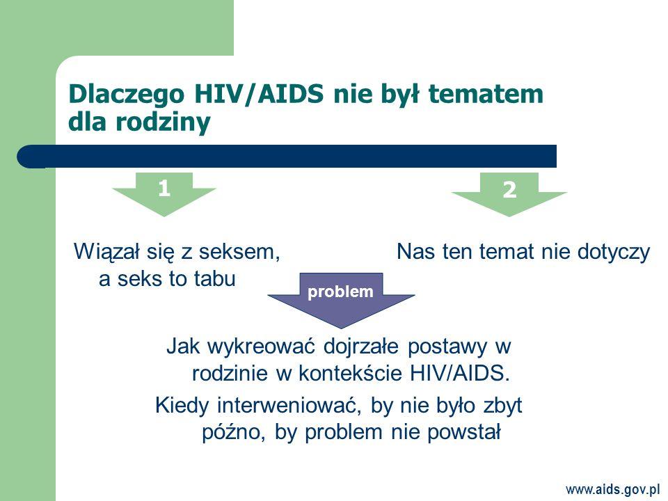 www.aids.gov.pl Dlaczego HIV/AIDS nie był tematem dla rodziny 1 2 Wiązał się z seksem, a seks to tabu Nas ten temat nie dotyczy problem Jak wykreować dojrzałe postawy w rodzinie w kontekście HIV/AIDS.
