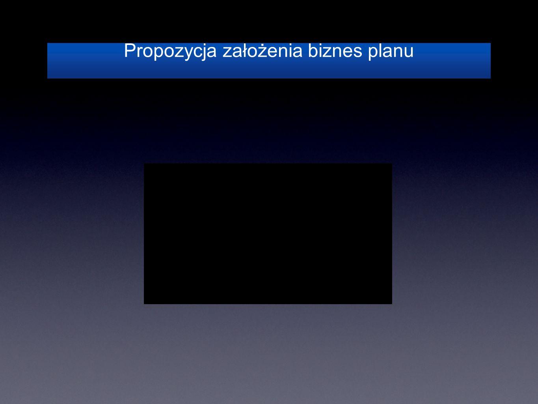 Propozycja założenia biznes planu