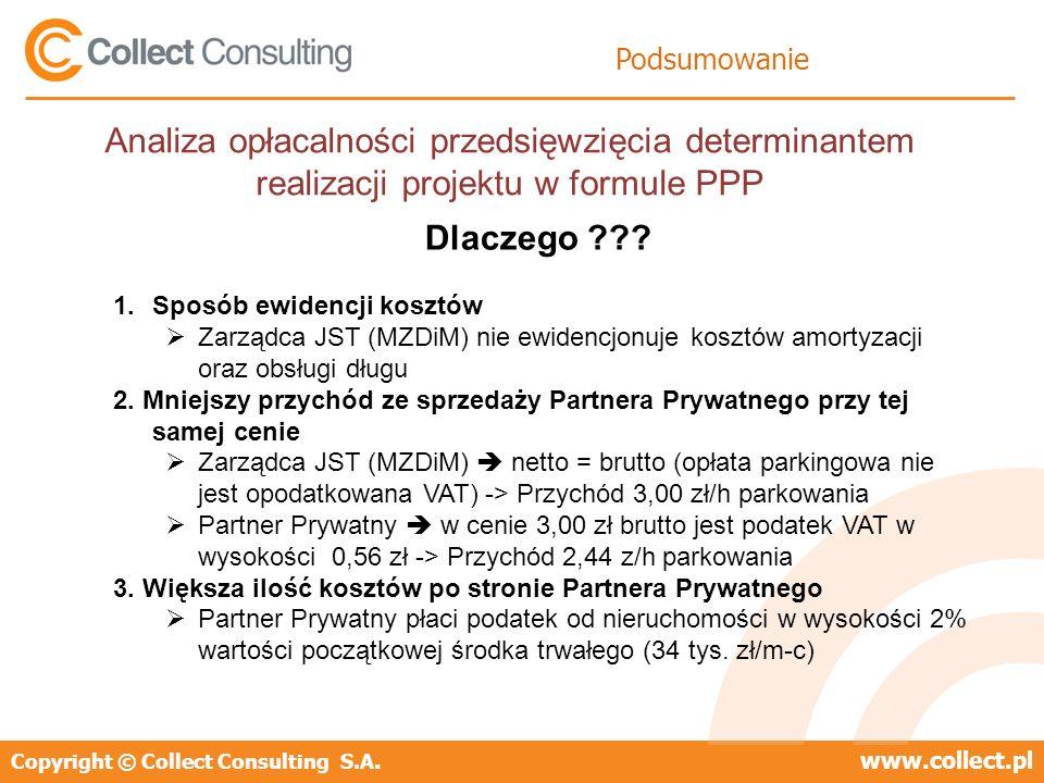 Copyright © Collect Consulting S.A.www.collect.pl Podsumowanie Dlaczego ??? Analiza opłacalności przedsięwzięcia determinantem realizacji projektu w f