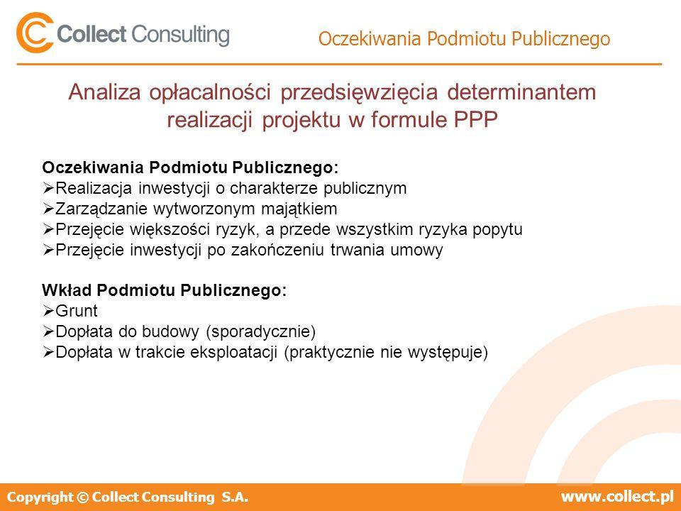 Copyright © Collect Consulting S.A.www.collect.pl Oczekiwania Podmiotu Publicznego Oczekiwania Podmiotu Publicznego: Realizacja inwestycji o charakter