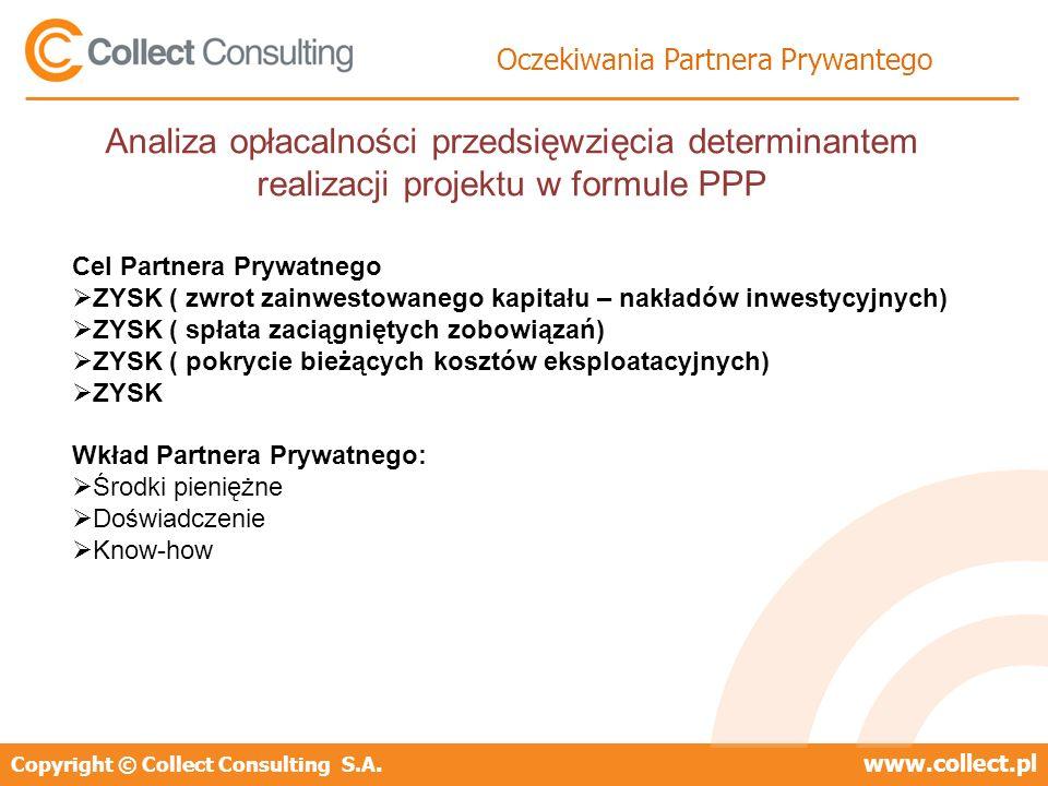 Copyright © Collect Consulting S.A.www.collect.pl Oczekiwania Partnera Prywantego Cel Partnera Prywatnego ZYSK ( zwrot zainwestowanego kapitału – nakł
