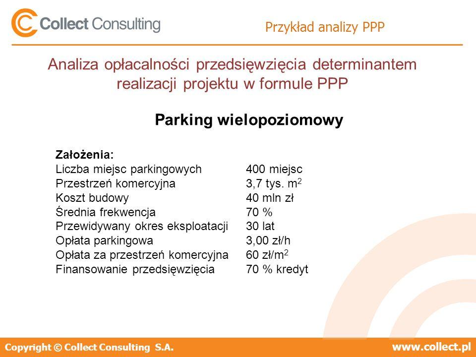 Copyright © Collect Consulting S.A.www.collect.pl Przykład analizy PPP Parking wielopoziomowy Analiza opłacalności przedsięwzięcia determinantem reali
