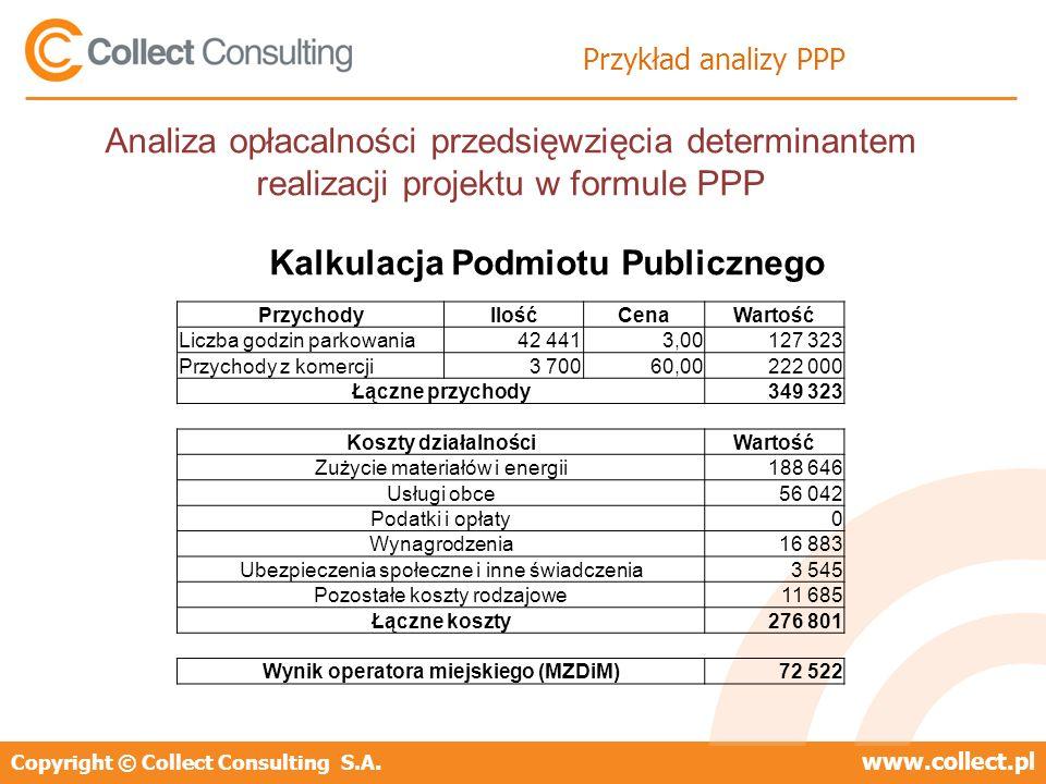 Copyright © Collect Consulting S.A.www.collect.pl Przykład analizy PPP Kalkulacja Podmiotu Publicznego Analiza opłacalności przedsięwzięcia determinan