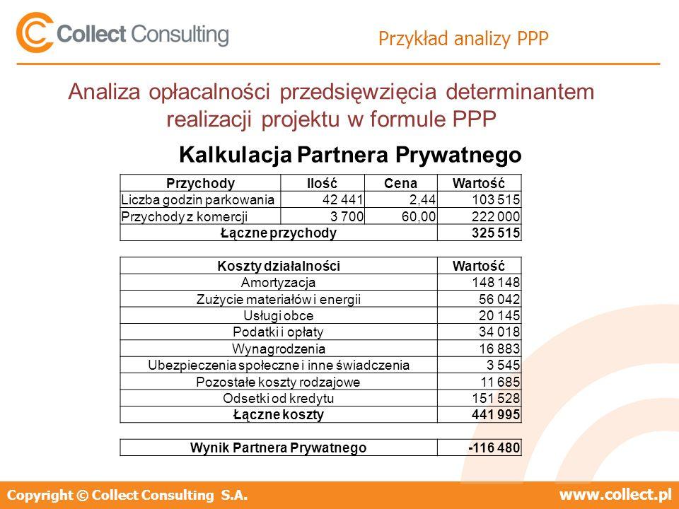 Copyright © Collect Consulting S.A.www.collect.pl Przykład analizy PPP Kalkulacja Partnera Prywatnego Analiza opłacalności przedsięwzięcia determinant