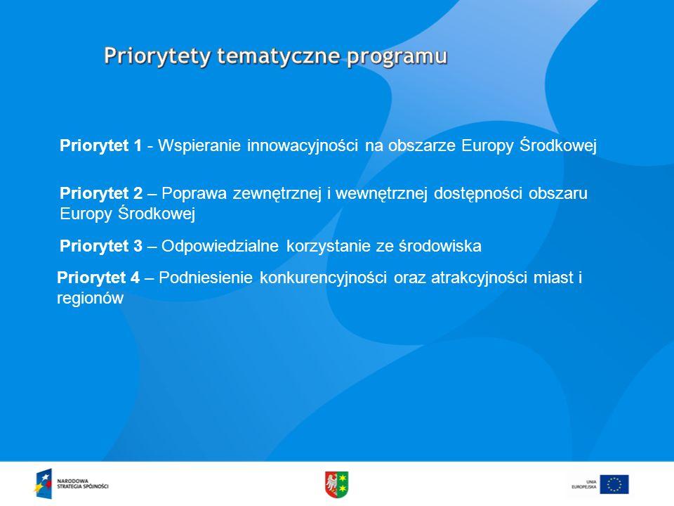 Priorytet 1 - Wspieranie innowacyjności na obszarze Europy Środkowej Priorytet 2 – Poprawa zewnętrznej i wewnętrznej dostępności obszaru Europy Środko