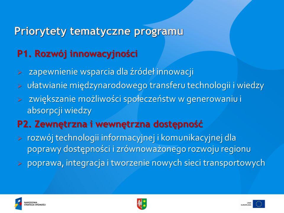 P1. Rozwój innowacyjności zapewnienie wsparcia dla źródeł innowacji zapewnienie wsparcia dla źródeł innowacji ułatwianie międzynarodowego transferu te