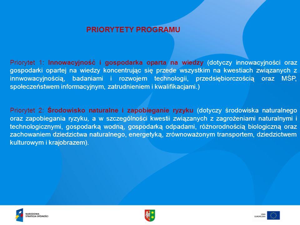 PRIORYTETY PROGRAMU Priorytet 1: Innowacyjność i gospodarka oparta na wiedzy (dotyczy innowacyjności oraz gospodarki opartej na wiedzy koncentrując si