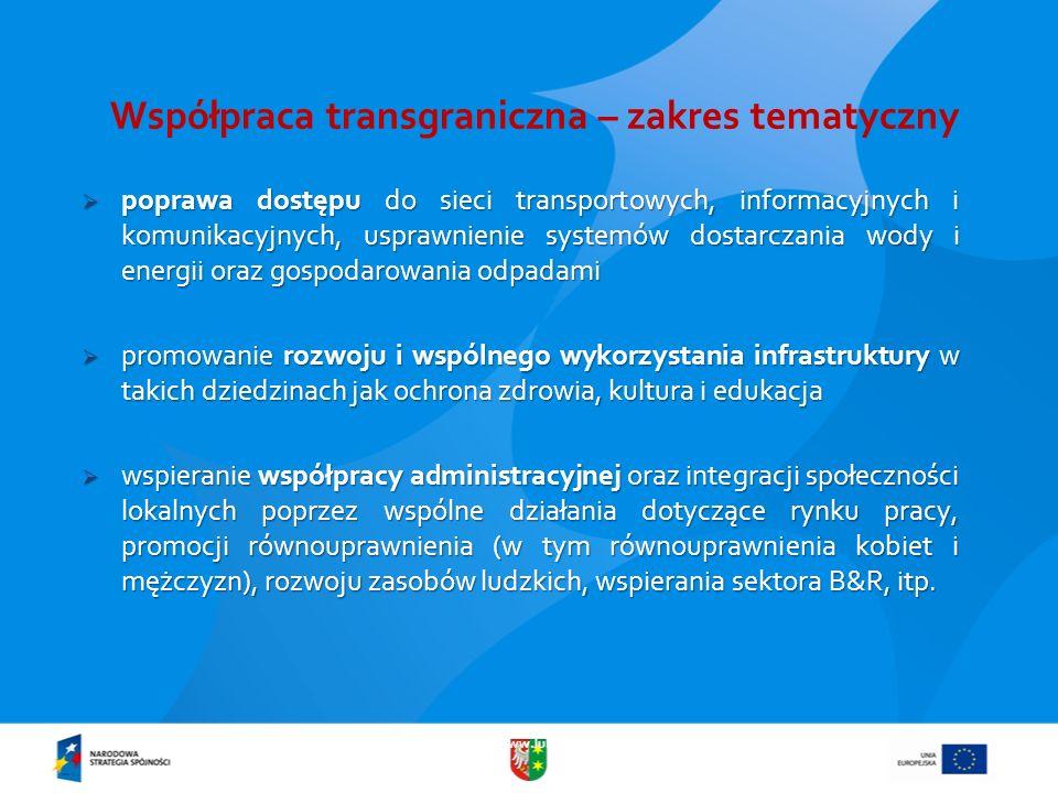 www.lubuskie.pl Współpraca transgraniczna – zakres tematyczny poprawa dostępu do sieci transportowych, informacyjnych i komunikacyjnych, usprawnienie