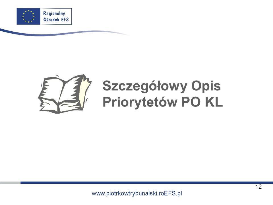 Szczegółowy Opis Priorytetów PO KL 12