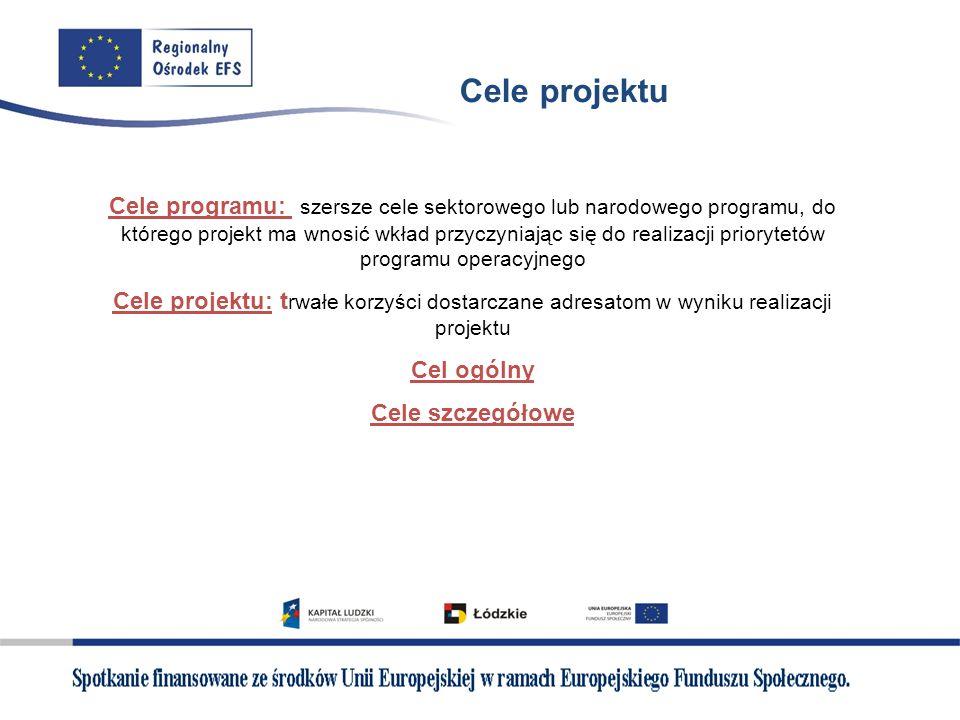 Cele programu: szersze cele sektorowego lub narodowego programu, do którego projekt ma wnosić wkład przyczyniając się do realizacji priorytetów progra