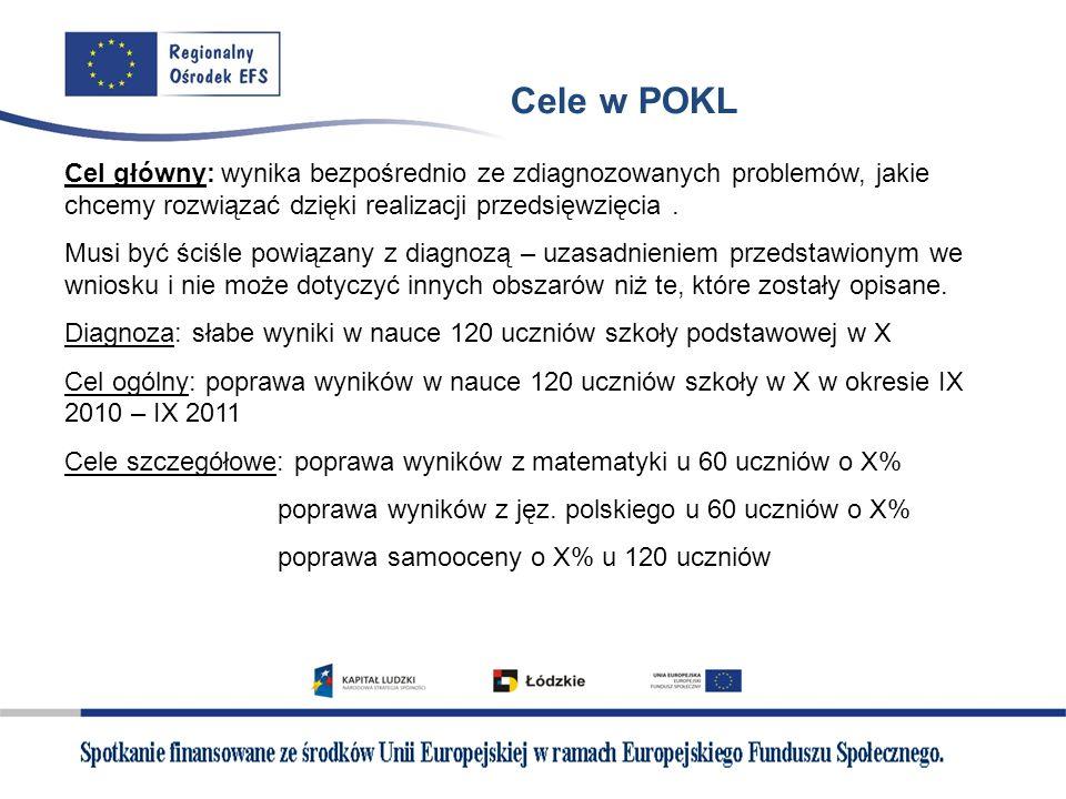 Cele w POKL Cel główny: wynika bezpośrednio ze zdiagnozowanych problemów, jakie chcemy rozwiązać dzięki realizacji przedsięwzięcia. Musi być ściśle po